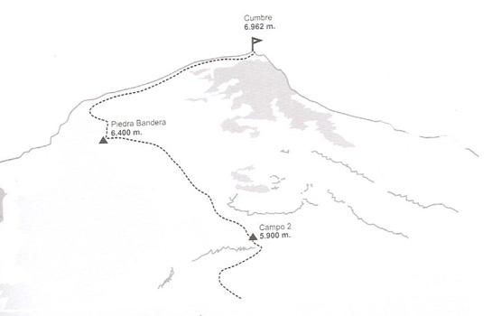 Polish Glacier Route - Original variant